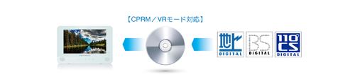 9インチ防水DVDプレーヤー_9WDVS-WH_hp_inside3