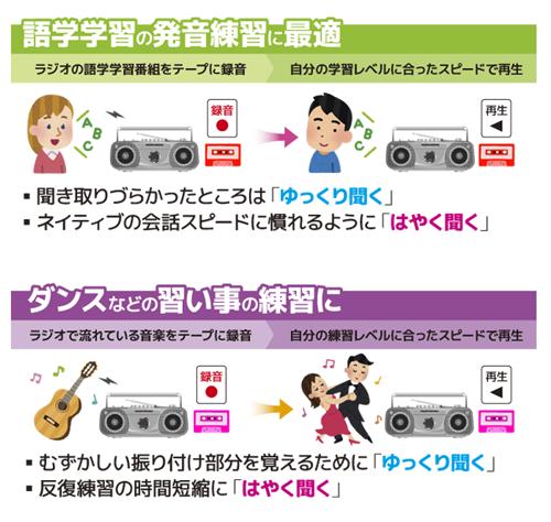 スピコンラジオカセット_RCSC_hp_inside
